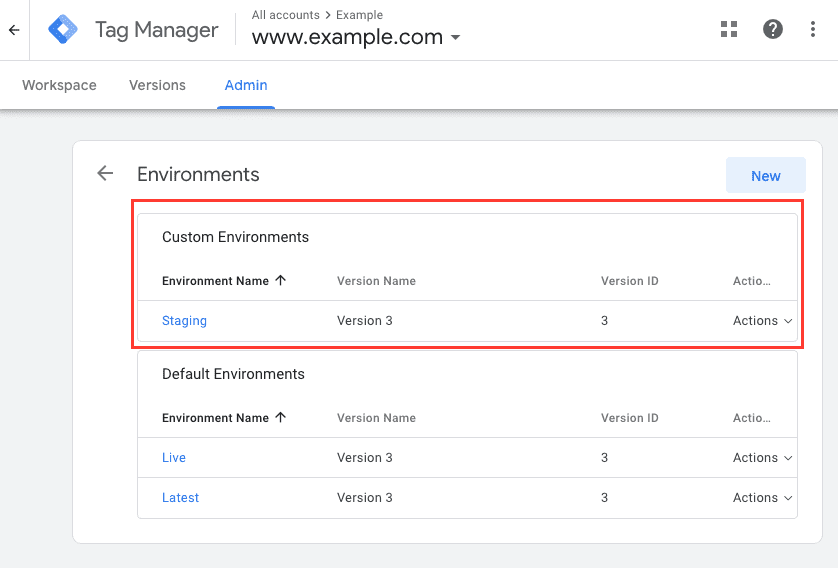 A custom staging environment in Google Tag Manager.